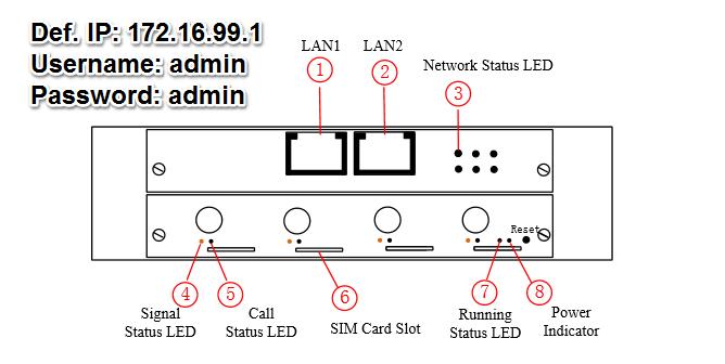openvox-gsm1
